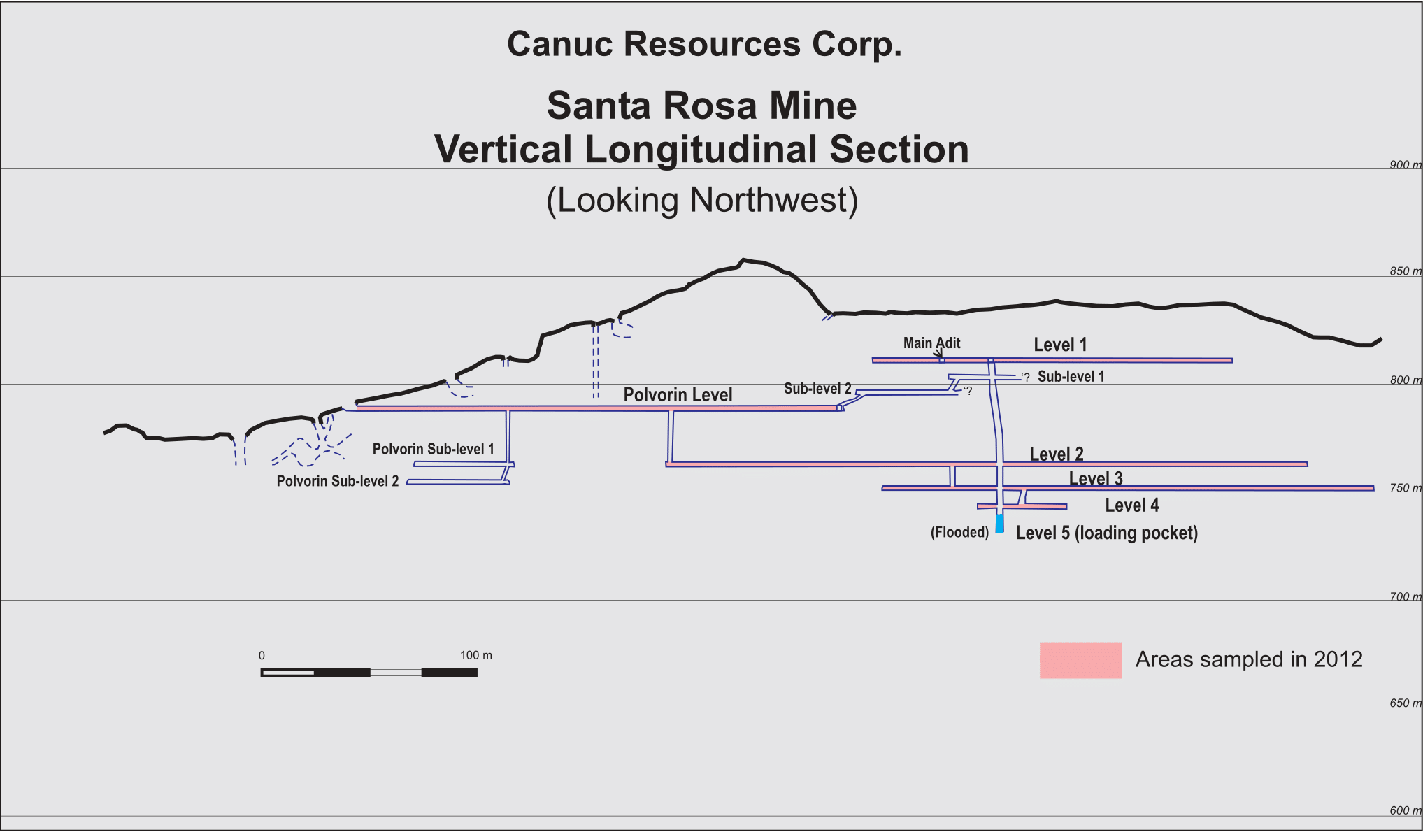 Long Section Santa Rosa Mine